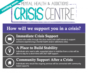 Crisis-Centre-graphic1-300x250